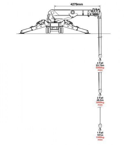 Minigrúa - URW706